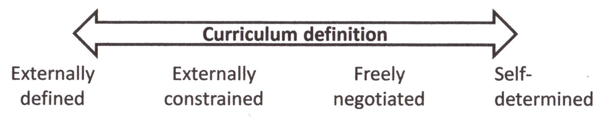 Curriculum definition dimension