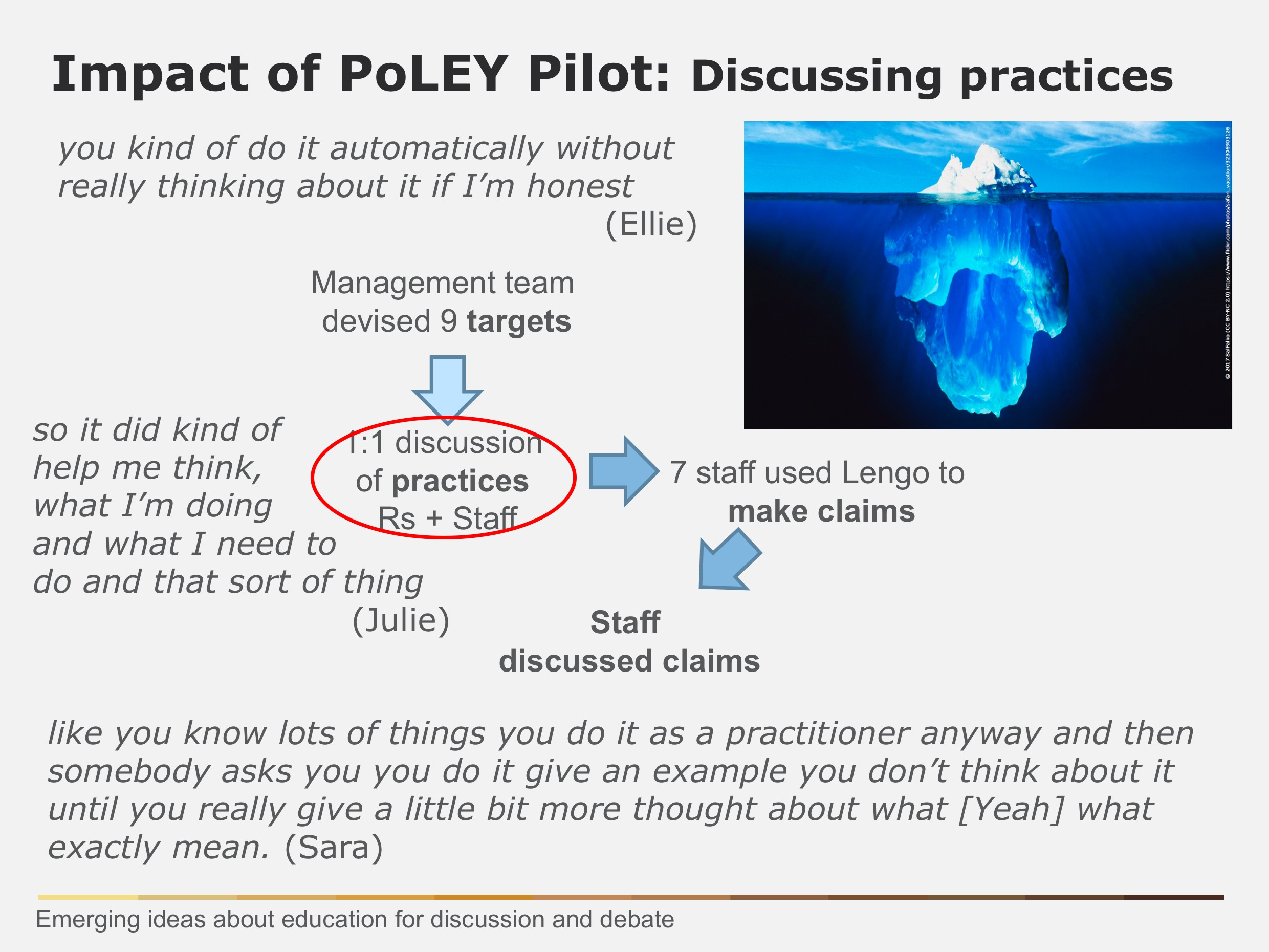 PoLEY Pilot discussing practices