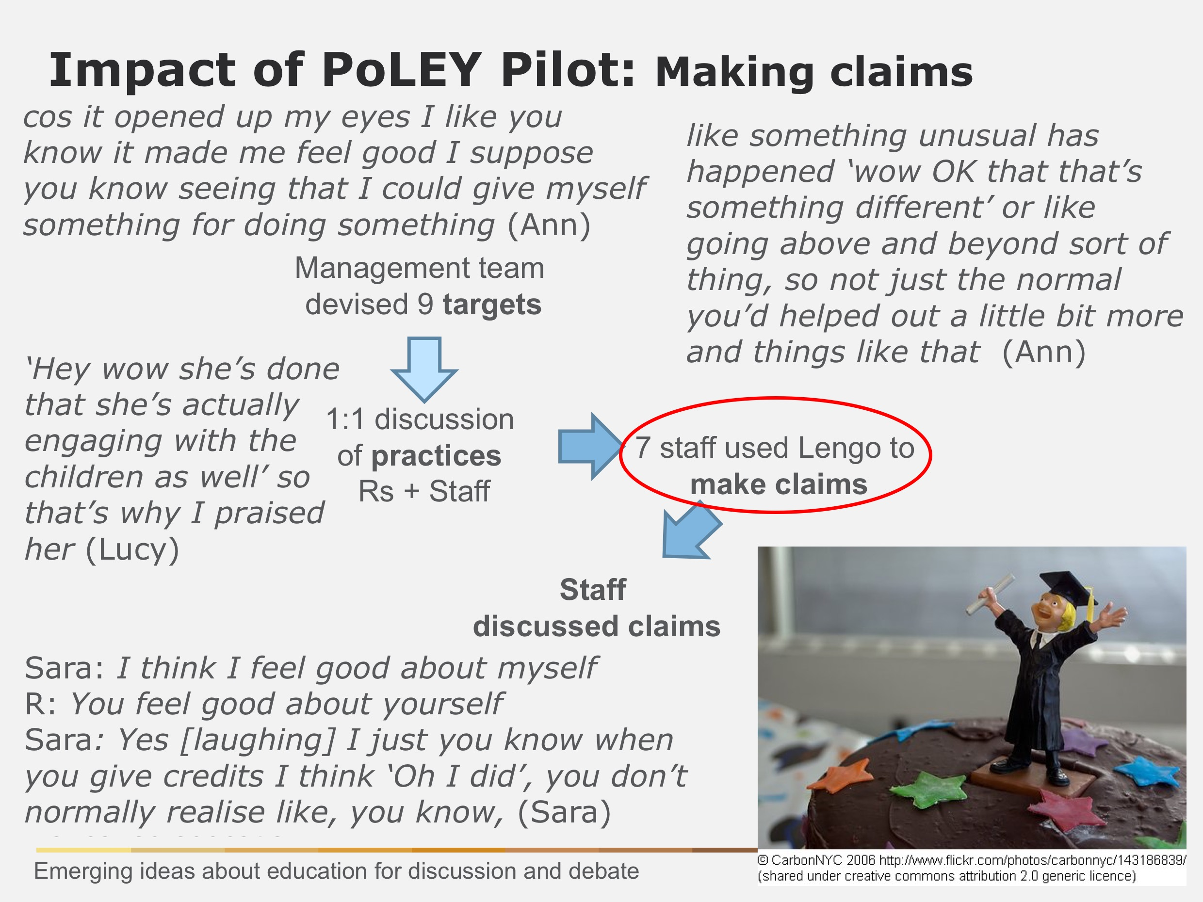 PoLEY Pilot making claims