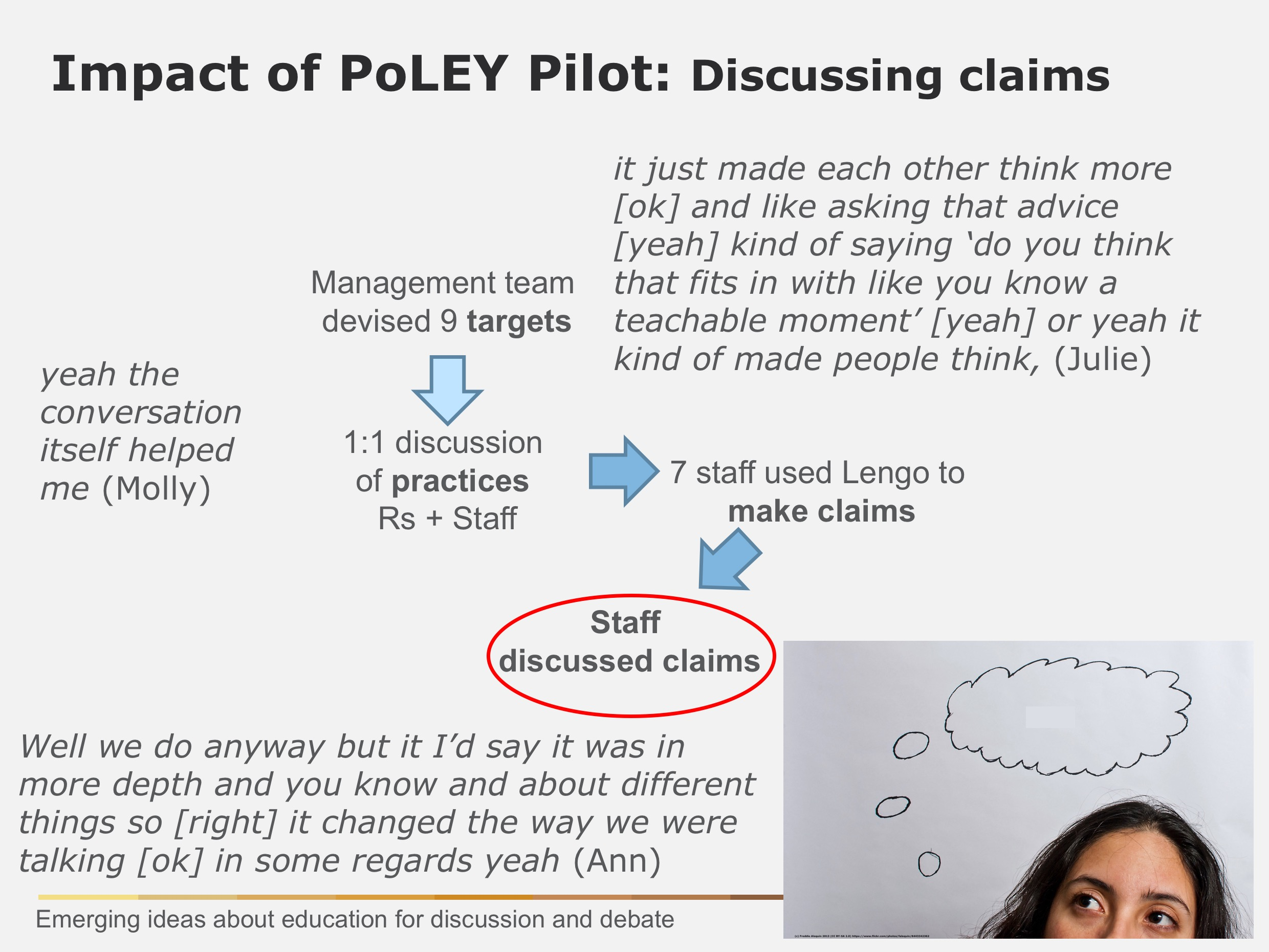 PoLEY Pilot discussing claims