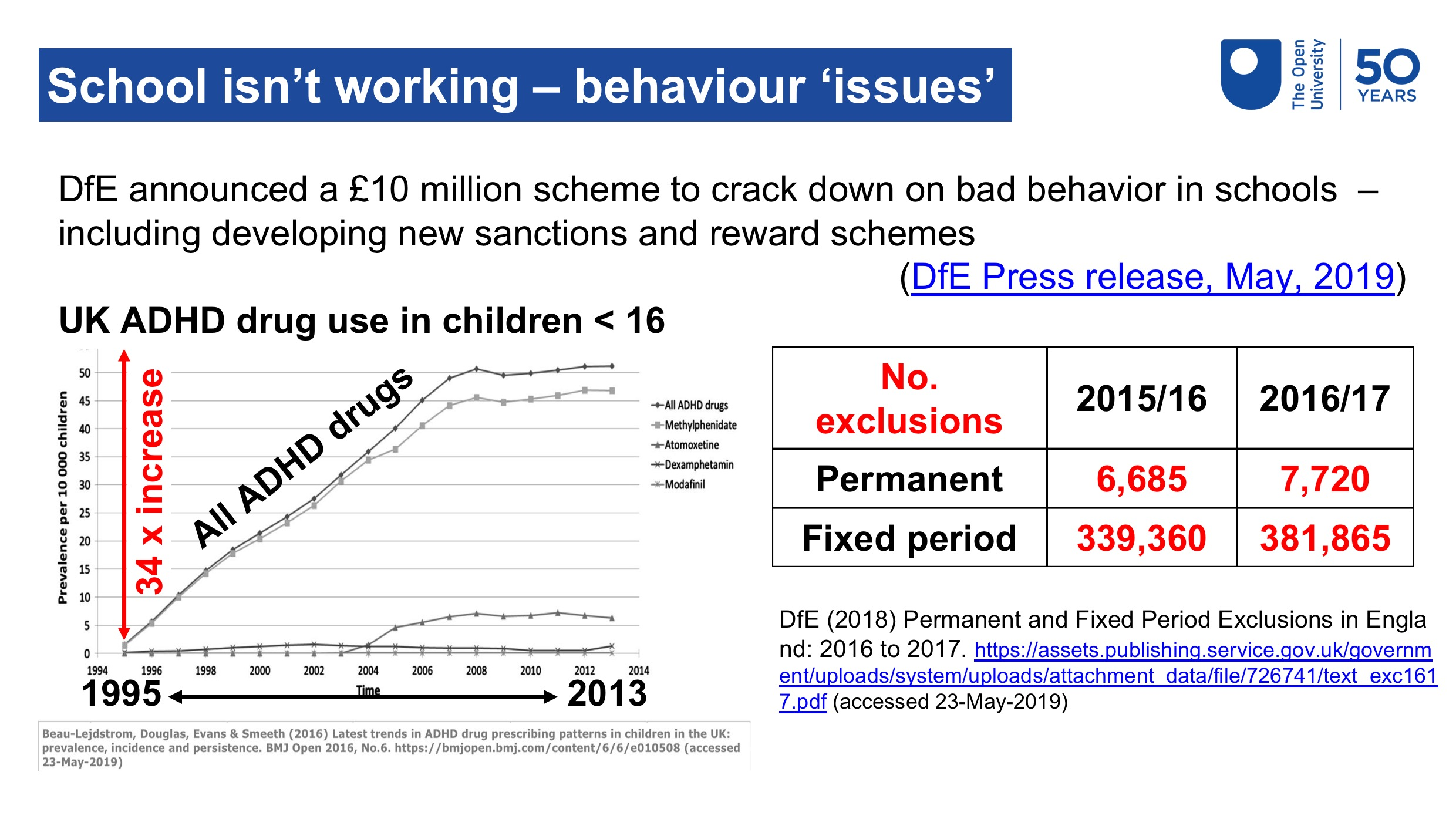 Evidence of increasing 'behaviour' issues in schools