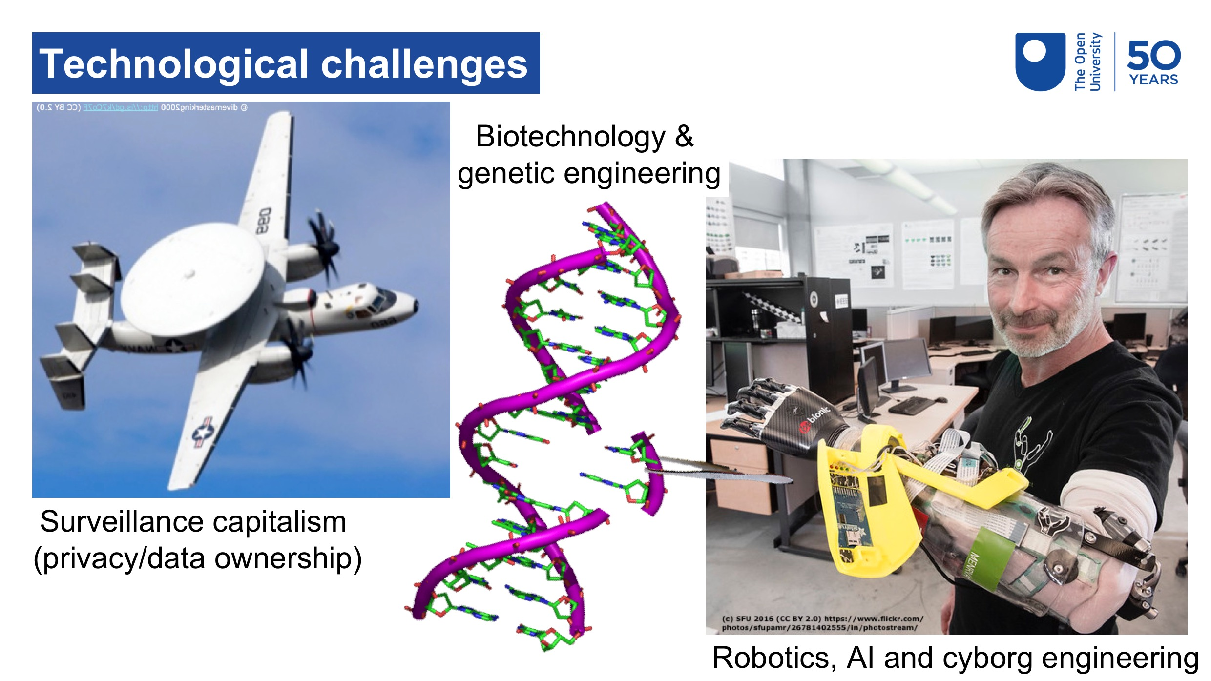 Images representing surveillance capitalism, biotechnology and genetic engineering, and robotics, AI and cyborg engineering