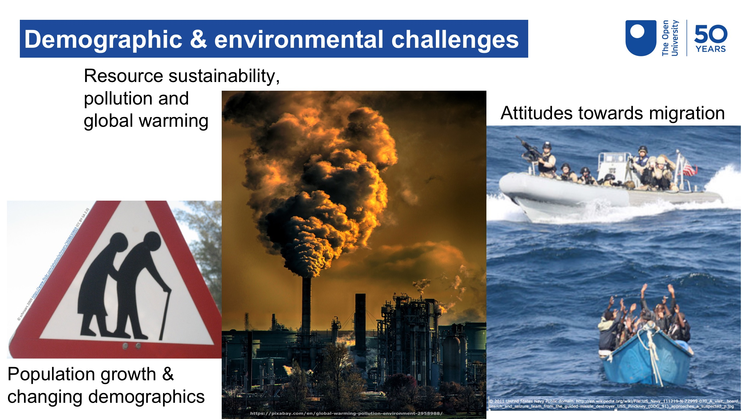 Images representing challenges such as population growth and changing demographics; resources sustainability, pollution and global warming; and negative attitudes towards migration