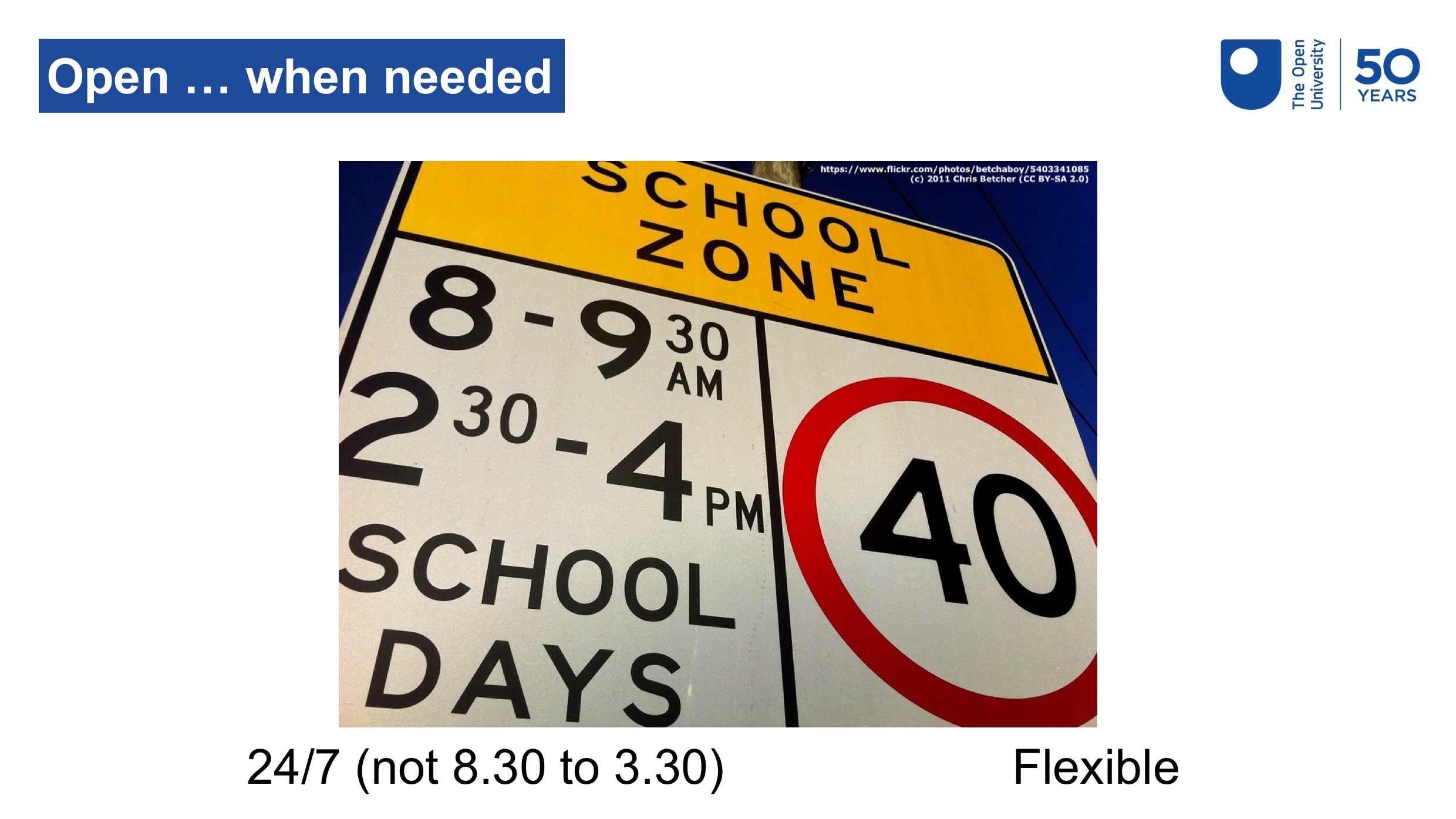 Picture of a school zone sign with speed limits at the start and end of the school day