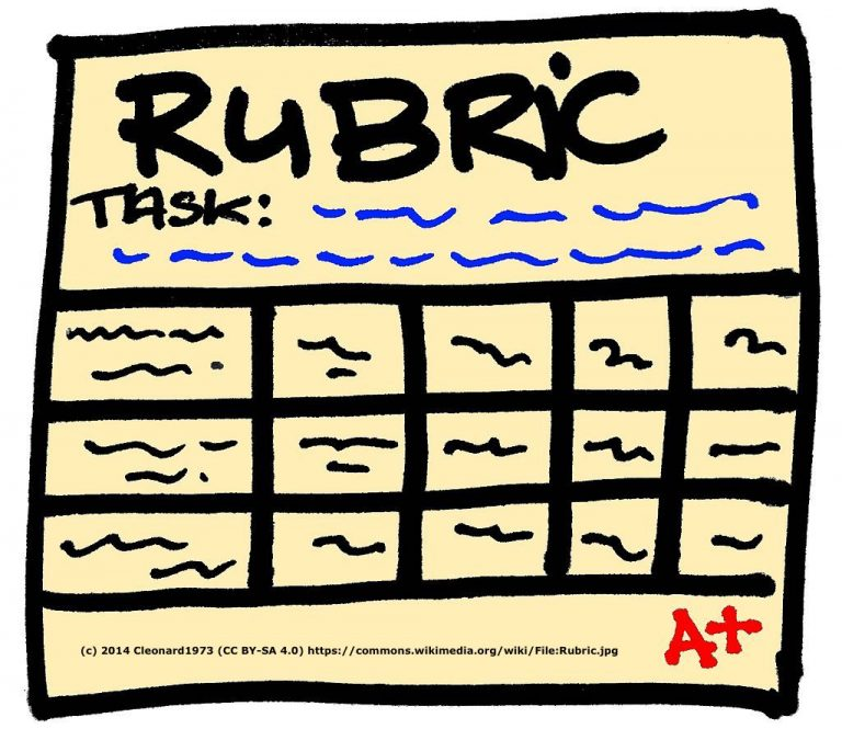 The halfbaked academic rubric