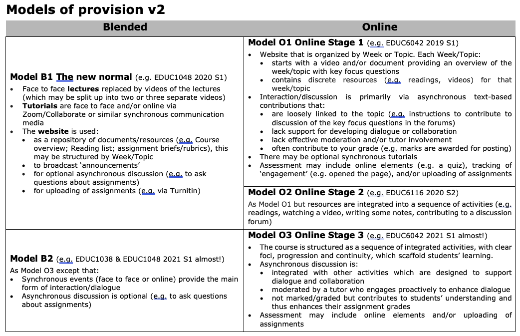 Models of provision v2